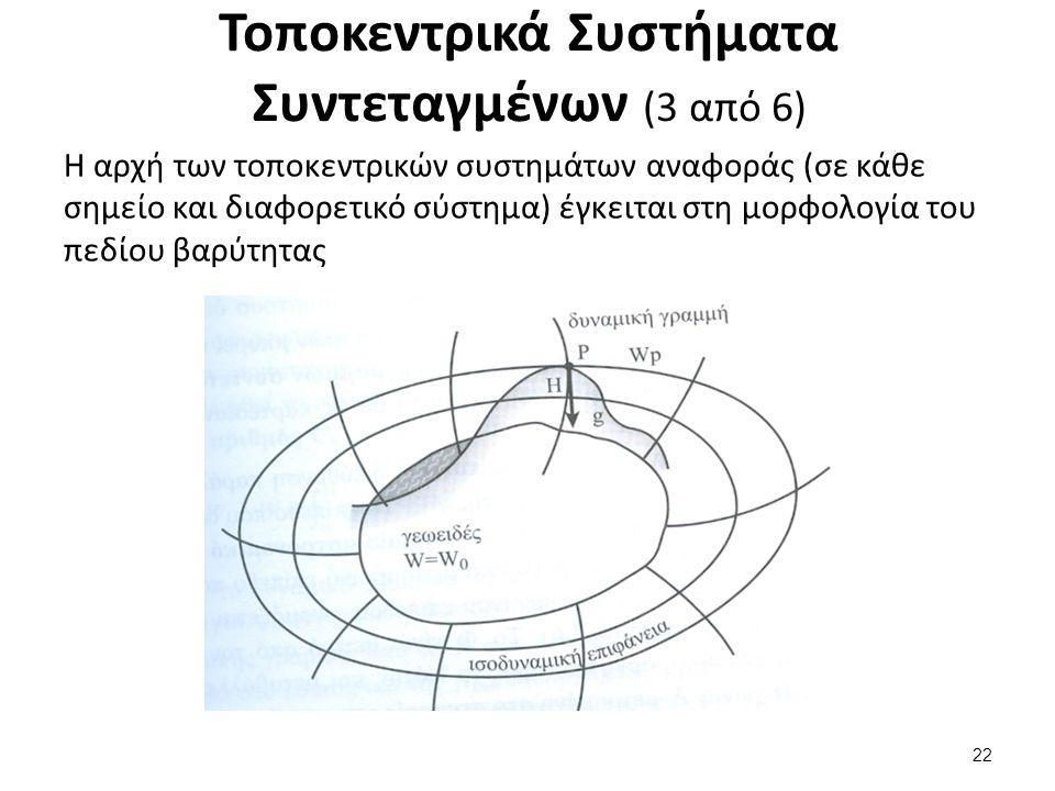 Τοποκεντρικά Συστήματα Συντεταγμένων (3 από 6) Η αρχή των τοποκεντρικών συστημάτων αναφοράς (σε κάθε σημείο και διαφορετικό σύστημα) έγκειται στη μορφολογία του πεδίου βαρύτητας 22