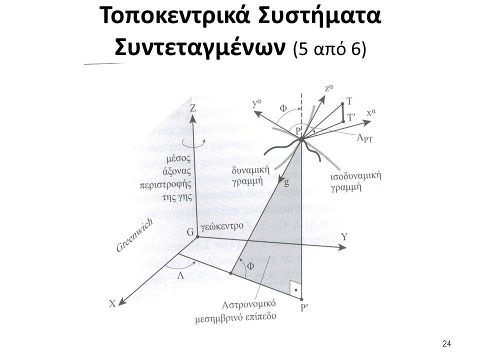 Τοποκεντρικά Συστήματα Συντεταγμένων (5 από 6) 24