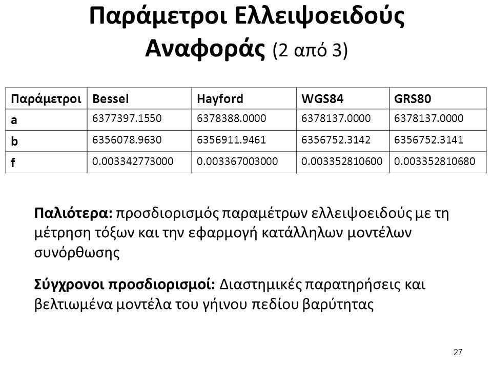 Παράμετροι Ελλειψοειδούς Αναφοράς (2 από 3) ΠαράμετροιBesselHayfordWGS84GRS80 a 6377397.15506378388.00006378137.0000 b 6356078.96306356911.94616356752.31426356752.3141 f 0.0033427730000.0033670030000.0033528106000.003352810680 Παλιότερα: προσδιορισμός παραμέτρων ελλειψοειδούς με τη μέτρηση τόξων και την εφαρμογή κατάλληλων μοντέλων συνόρθωσης Σύγχρονοι προσδιορισμοί: Διαστημικές παρατηρήσεις και βελτιωμένα μοντέλα του γήινου πεδίου βαρύτητας 27