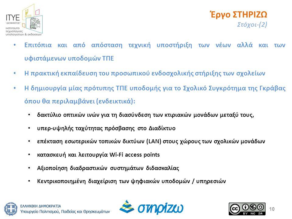 Έργο ΣΤΗΡΙΖΩ Στόχοι-(2) 10 Επιτόπια και από απόσταση τεχνική υποστήριξη των νέων αλλά και των υφιστάμενων υποδομών ΤΠΕ Η πρακτική εκπαίδευση του προσωπικού ενδοσχολικής στήριξης των σχολείων Η δημιουργία μίας πρότυπης ΤΠΕ υποδομής για το Σχολικό Συγκρότημα της Γκράβας όπου θα περιλαμβάνει (ενδεικτικά): δακτύλιο οπτικών ινών για τη διασύνδεση των κτιριακών μονάδων μεταξύ τους, υπερ-υψηλής ταχύτητας πρόσβασης στο Διαδίκτυο επέκταση εσωτερικών τοπικών δικτύων (LAN) στους χώρους των σχολικών μονάδων κατασκευή και λειτουργία Wi-Fi access points Αξιοποίηση διαδραστικών συστημάτων διδασκαλίας Κεντρικοποιημένη διαχείριση των ψηφιακών υποδομών / υπηρεσιών