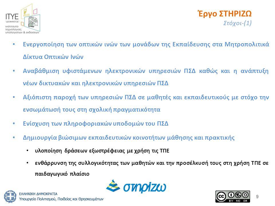Έργο ΣΤΗΡΙΖΩ Στόχοι-(1) 9 Eνεργοποίηση των οπτικών ινών των μονάδων της Εκπαίδευσης στα Μητροπολιτικά Δίκτυα Οπτικών Ινών Aναβάθμιση υφιστάμενων ηλεκτρονικών υπηρεσιών ΠΣΔ καθώς και η ανάπτυξη νέων δικτυακών και ηλεκτρονικών υπηρεσιών ΠΣΔ Aξιόπιστη παροχή των υπηρεσιών ΠΣΔ σε μαθητές και εκπαιδευτικούς με στόχο την ενσωμάτωσή τους στη σχολική πραγματικότητα Eνίσχυση των πληροφοριακών υποδομών του ΠΣΔ Δημιουργία βιώσιμων εκπαιδευτικών κοινοτήτων μάθησης και πρακτικής υλοποίηση δράσεων εξωστρέφειας με χρήση τις ΤΠΕ ενθάρρυνση της συλλογικότητας των μαθητών και την προσέλκυσή τους στη χρήση ΤΠΕ σε παιδαγωγικό πλαίσιο