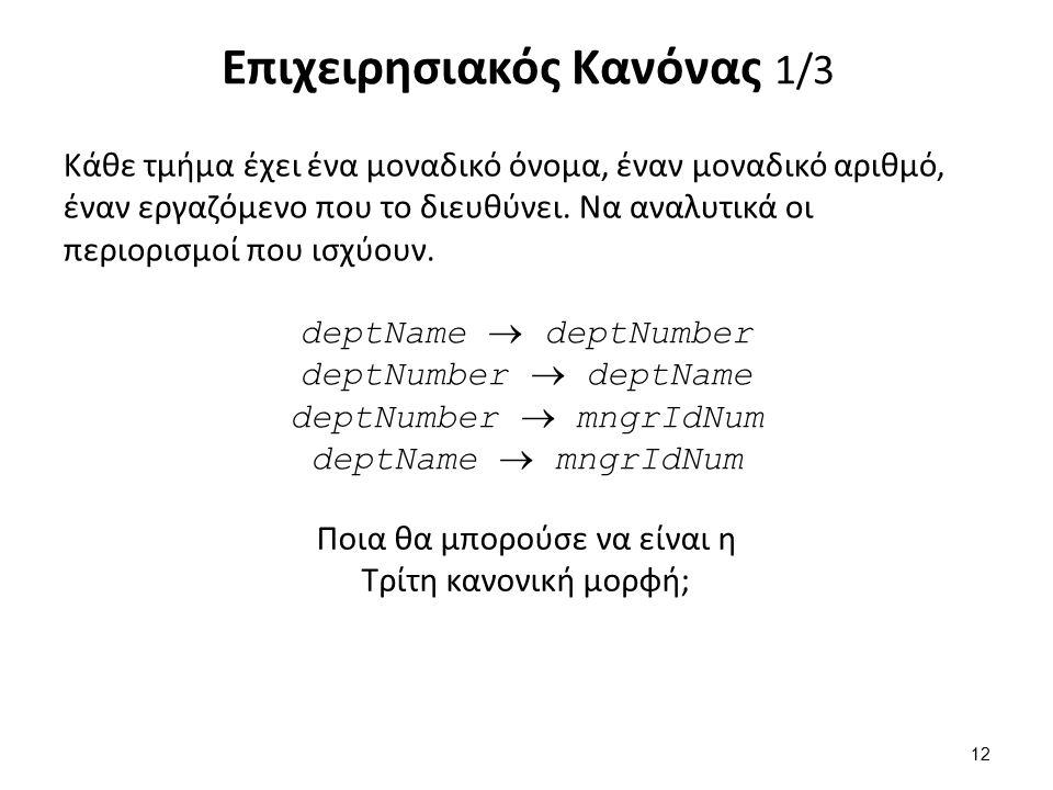 Επιχειρησιακός Κανόνας 1/3 Κάθε τμήμα έχει ένα μοναδικό όνομα, έναν μοναδικό αριθμό, έναν εργαζόμενο που το διευθύνει. Να αναλυτικά οι περιορισμοί που