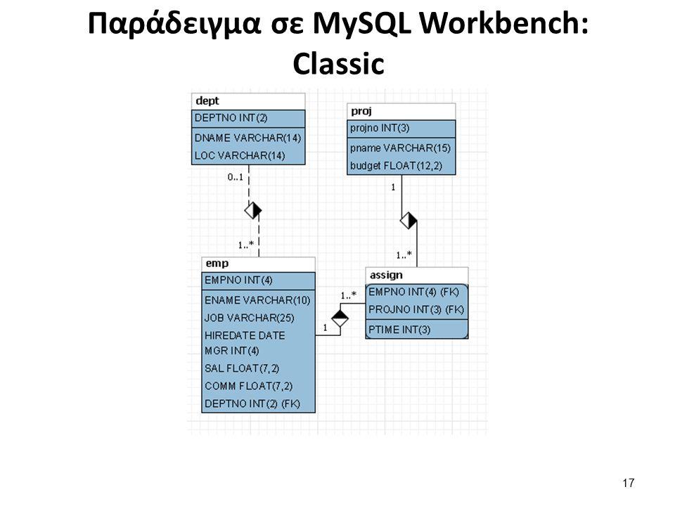 Παράδειγμα σε MySQL Workbench: Classic 17