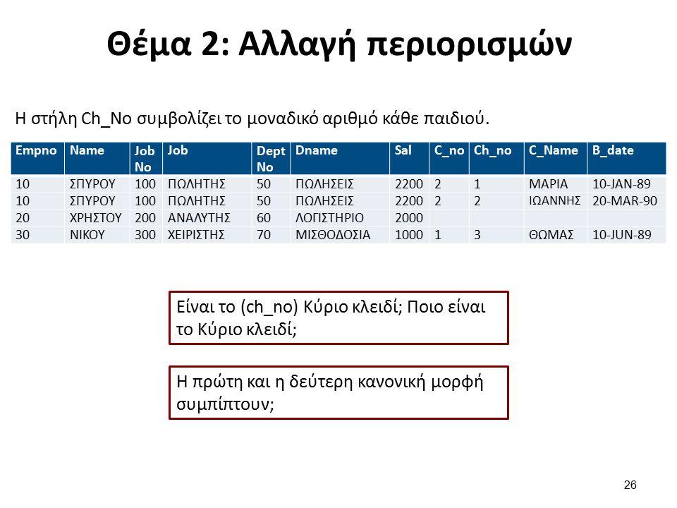 Θέμα 2: Αλλαγή περιορισμών Η στήλη Ch_No συμβολίζει το μοναδικό αριθμό κάθε παιδιού. EmpnoNameJob No JobDept No DnameSalC_noCh_noC_NameB_date 10ΣΠΥΡΟΥ