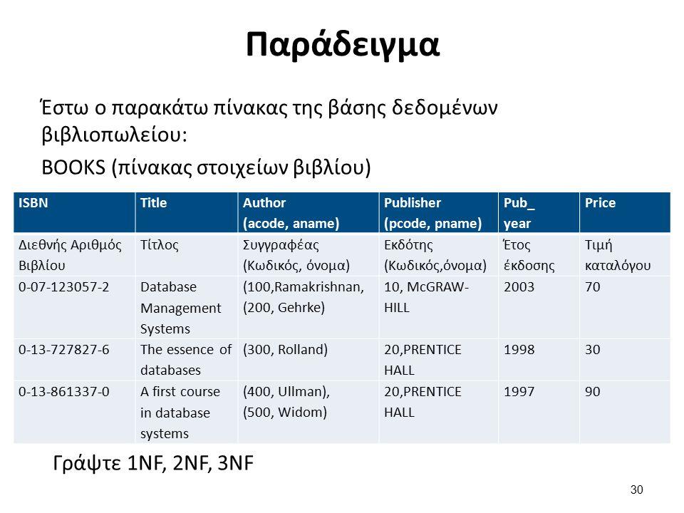 Παράδειγμα Έστω ο παρακάτω πίνακας της βάσης δεδομένων βιβλιοπωλείου: BOOKS (πίνακας στοιχείων βιβλίου) ISBNTitle Author (acode, aname) Publisher (pco
