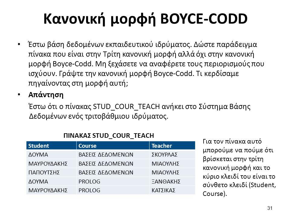 Κανονική μορφή BOYCE-CODD Έστω βάση δεδομένων εκπαιδευτικού ιδρύματος. Δώστε παράδειγμα πίνακα που είναι στην Τρίτη κανονική μορφή αλλά όχι στην κανον