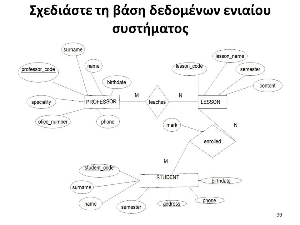 Σχεδιάστε τη βάση δεδομένων ενιαίου συστήματος 36