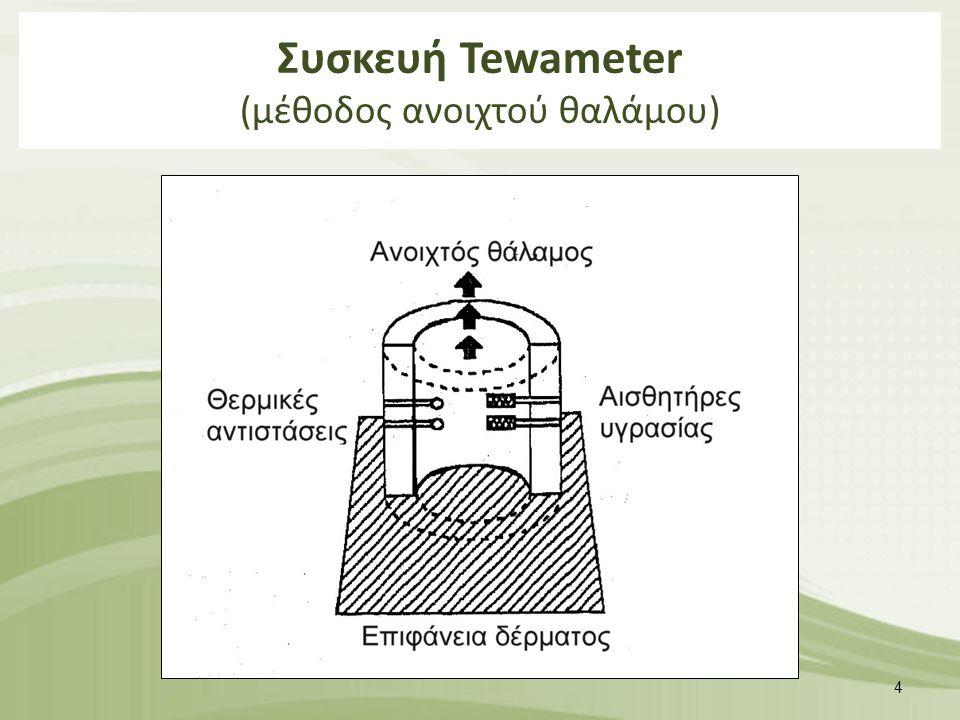 Συσκευή Tewameter (μέθοδος ανοιχτού θαλάμου) 4