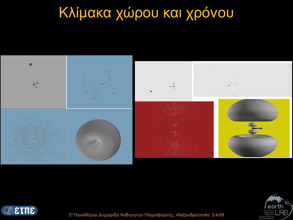 3 η Πανελλήνια Διημερίδα Καθηγητών Πληροφορικής, Αλεξανδρούπολη 3.4.09 Κλίμακα χώρου και χρόνου