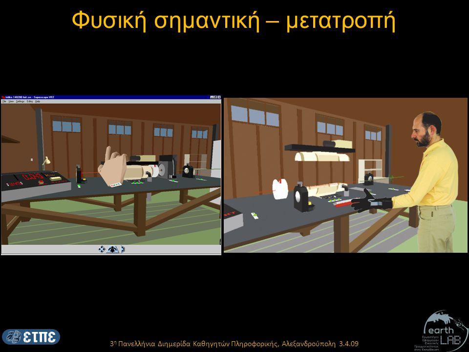 3 η Πανελλήνια Διημερίδα Καθηγητών Πληροφορικής, Αλεξανδρούπολη 3.4.09 Φυσική σημαντική – μετατροπή