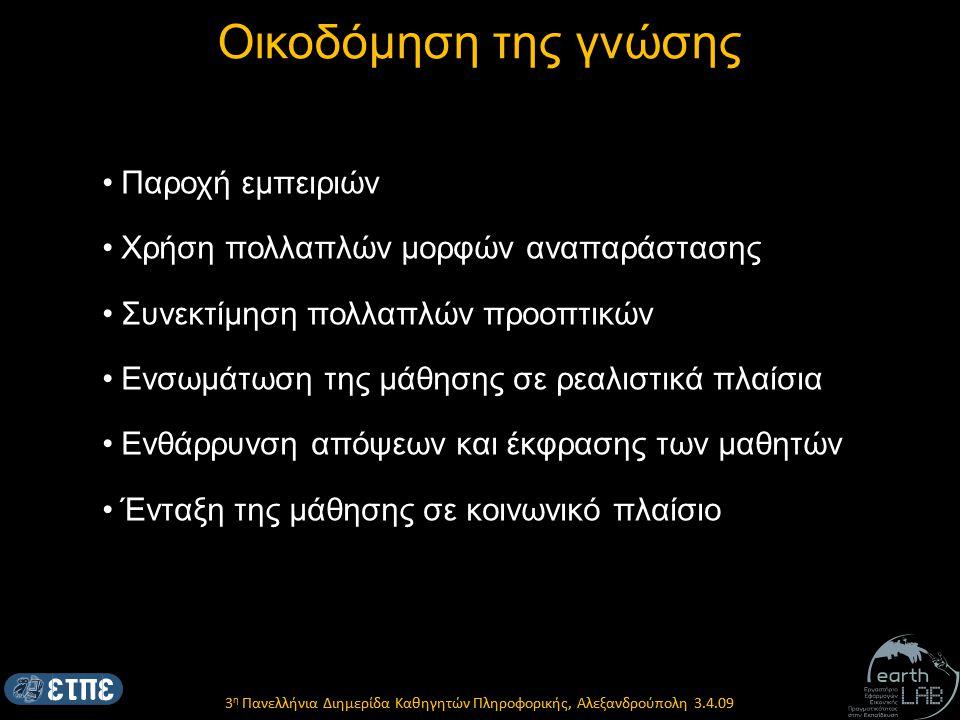 3 η Πανελλήνια Διημερίδα Καθηγητών Πληροφορικής, Αλεξανδρούπολη 3.4.09 Οικοδόμηση της γνώσης Παροχή εμπειριών Χρήση πολλαπλών μορφών αναπαράστασης Συνεκτίμηση πολλαπλών προοπτικών Ενσωμάτωση της μάθησης σε ρεαλιστικά πλαίσια Ενθάρρυνση απόψεων και έκφρασης των μαθητών Ένταξη της μάθησης σε κοινωνικό πλαίσιο