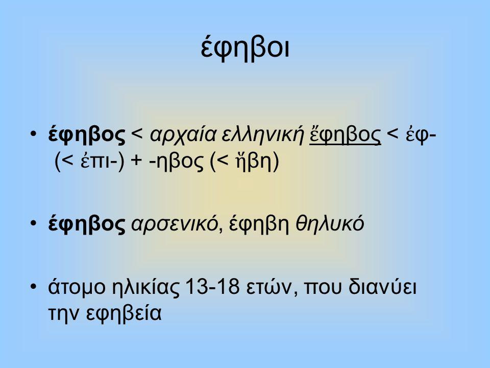 έφηβοι έφηβος < αρχαία ελληνική ἔ φηβος < ἐ φ- (< ἐ πι-) + -ηβος (< ἥ βη) έφηβος αρσενικό, έφηβη θηλυκό άτομο ηλικίας 13-18 ετών, που διανύει την εφηβ