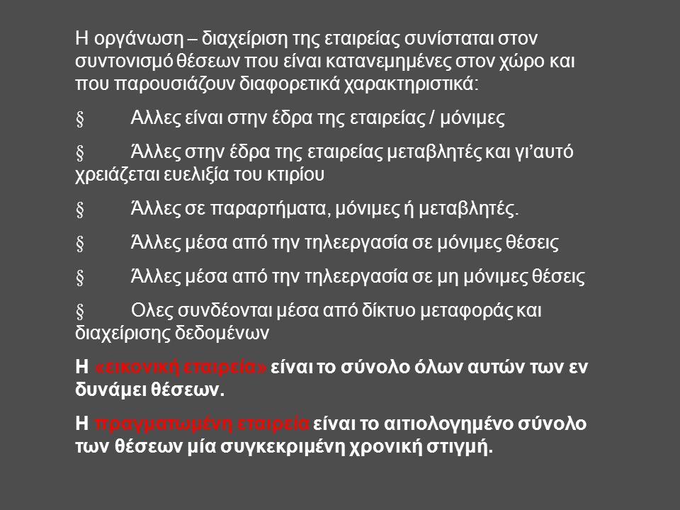 ΤΑΜΕΙΟ- ΕΝ ΔΥΝΑΜΕΙ ΟΛΟ ΤΟ ΤΗΛ ΔΙΚΤΥΟ ΤΑΜΕΙΟ-ΠΡΑΓΜΑΤΩΜΕΝΟ: ΟΙ ΣΥΓΚΕΚΡΙΜΕΝΟΙ ΠΟΥ ΕΠΙΚΟΙΝΩΝΟΥΝ