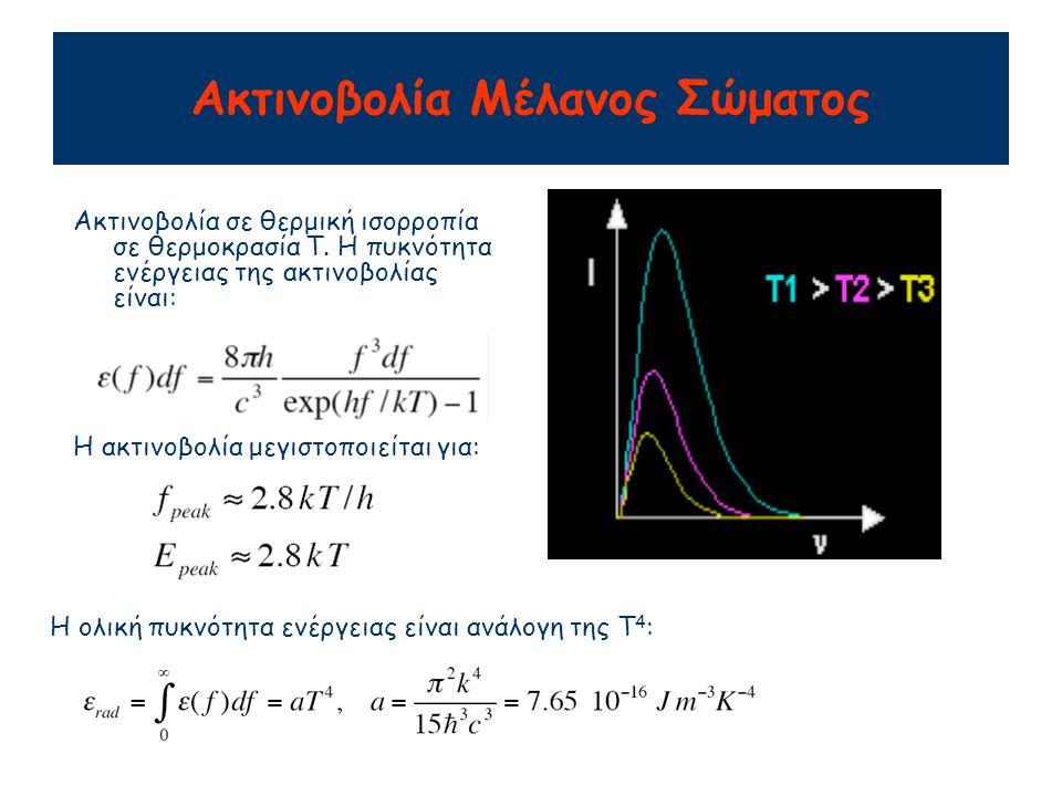 Ακτινοβολία Μέλανος Σώματος Ακτινοβολία σε θερμική ισορροπία σε θερμοκρασία Τ. Η πυκνότητα ενέργειας της ακτινοβολίας είναι: Η ακτινοβολία μεγιστοποιε