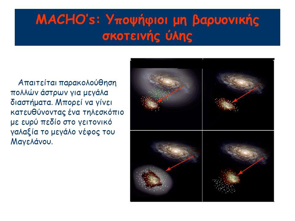 MACHO's: Υποψήφιοι μη βαρυονικής σκοτεινής ύλης Απαιτείται παρακολούθηση πολλών άστρων για μεγάλα διαστήματα. Μπορεί να γίνει κατευθύνοντας ένα τηλεσκ