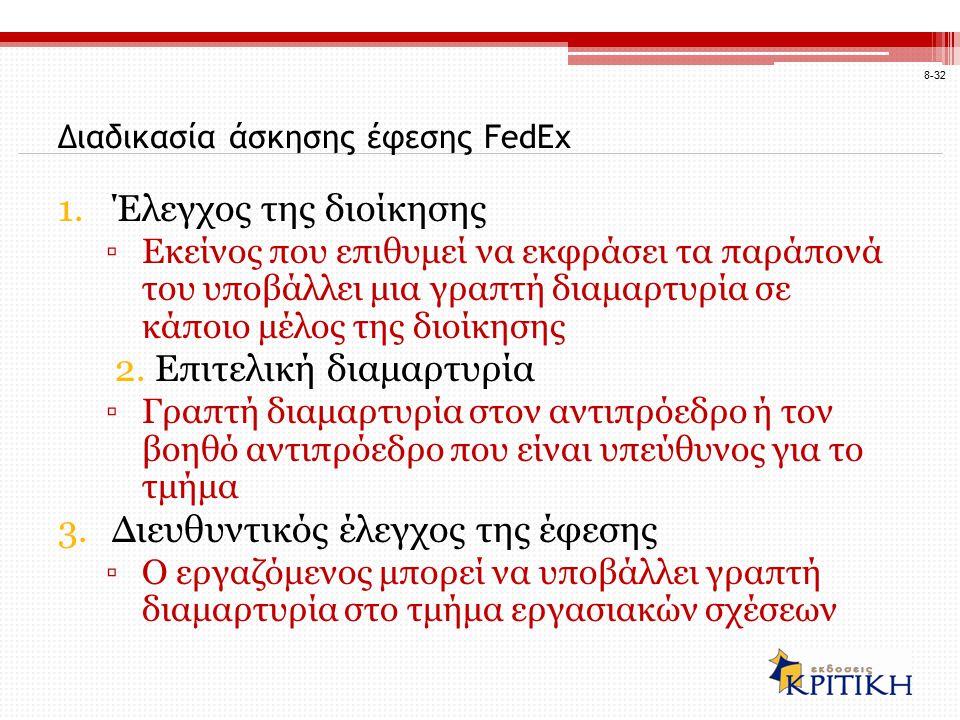 Διαδικασία άσκησης έφεσης FedEx 1.Έλεγχος της διοίκησης ▫Εκείνος που επιθυμεί να εκφράσει τα παράπονά του υποβάλλει μια γραπτή διαμαρτυρία σε κάποιο μ