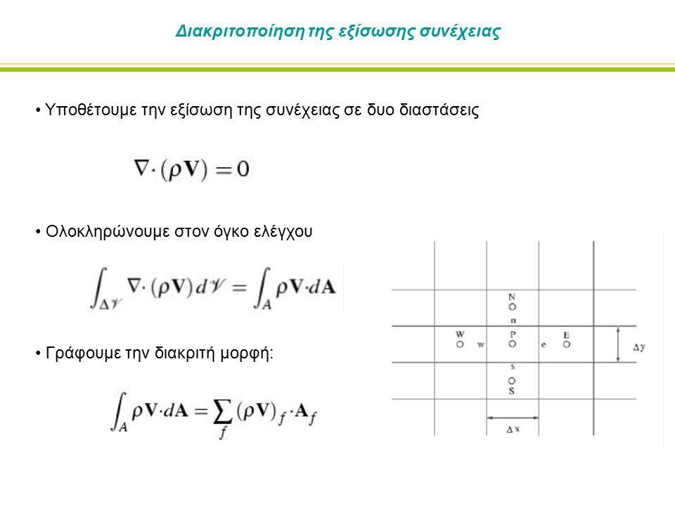 Διακριτοποίηση της εξίσωσης συνέχειας Υποθέτουμε την εξίσωση της συνέχειας σε δυο διαστάσεις Ολοκληρώνουμε στον όγκο ελέγχου Γράφουμε την διακριτή μορ
