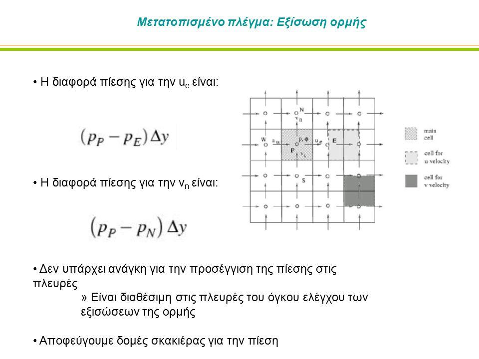Μετατοπισμένο πλέγμα: Εξίσωση ορμής Η διαφορά πίεσης για την u e είναι: Η διαφορά πίεσης για την v n είναι: Δεν υπάρχει ανάγκη για την προσέγγιση της
