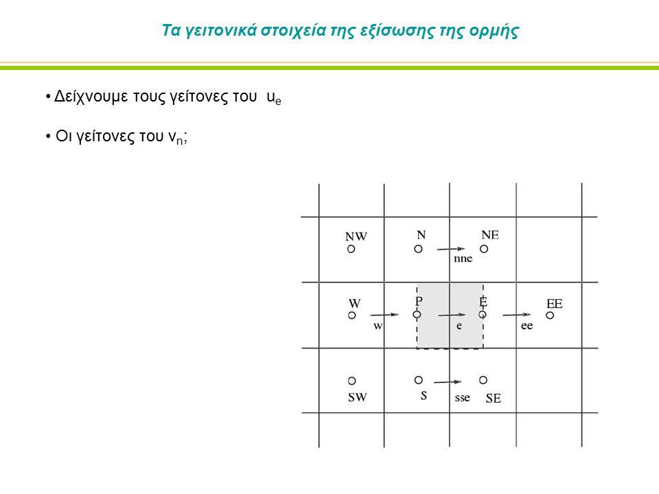 Τα γειτονικά στοιχεία της εξίσωσης της ορμής Δείχνουμε τους γείτονες του u e Οι γείτονες του v n ;