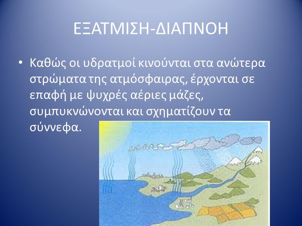 ΕΞΑΤΜΙΣΗ ΝΕΡΟΥ Από την ηλιακή ακτινοβολία, τα επιφάνεια νερά της γης, δηλαδή τα νερά που βρίσκονται σε θάλασσες, ποτάμια, λίμνες, αλλά και στα εδάφη τ