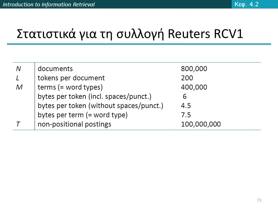 Introduction to Information Retrieval Στατιστικά για τη συλλογή Reuters RCV1 Κεφ. 4.2 73 NLMTNLMT documents tokens per document terms (= word types) b