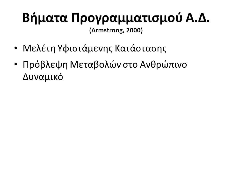 Βήματα Προγραμματισμού Α.Δ. (Armstrong, 2000) Μελέτη Υφιστάμενης Κατάστασης Πρόβλεψη Μεταβολών στο Ανθρώπινο Δυναμικό