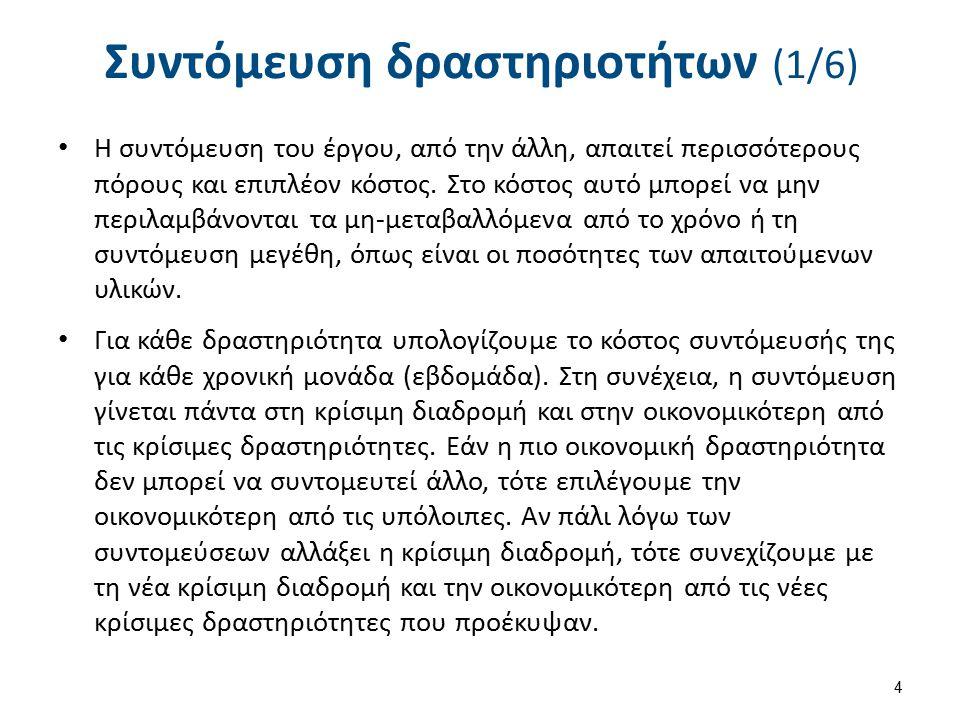Συντόμευση δραστηριοτήτων (1/6) Η συντόμευση του έργου, από την άλλη, απαιτεί περισσότερους πόρους και επιπλέον κόστος.