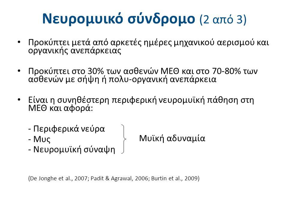 Νευρομυικό σύνδρομο (2 από 3) Προκύπτει μετά από αρκετές ημέρες μηχανικού αερισμού και οργανικής ανεπάρκειας Προκύπτει στο 30% των ασθενών ΜΕΘ και στο 70-80% των ασθενών με σήψη ή πολυ-οργανική ανεπάρκεια Είναι η συνηθέστερη περιφερική νευρομυϊκή πάθηση στη ΜΕΘ και αφορά: - Περιφερικά νεύρα - Μυς - Νευρομυϊκή σύναψη (De Jonghe et al., 2007; Padit & Agrawal, 2006; Burtin et al., 2009) Μυϊκή αδυναμία