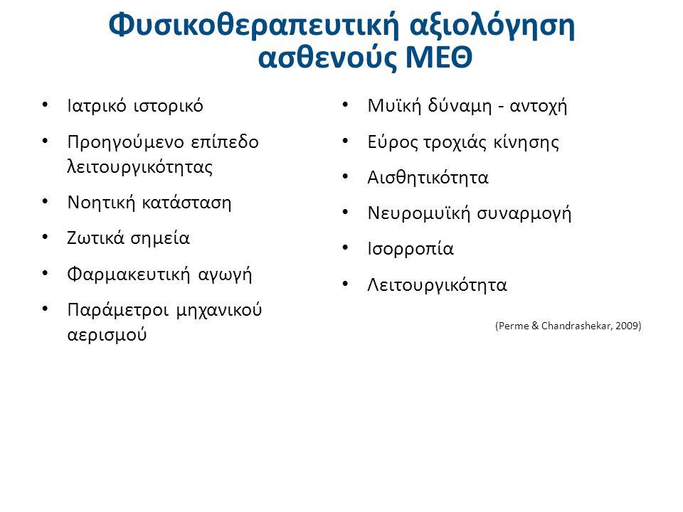 Φυσικοθεραπευτική αξιολόγηση ασθενούς ΜΕΘ Ιατρικό ιστορικό Προηγούμενο επίπεδο λειτουργικότητας Νοητική κατάσταση Ζωτικά σημεία Φαρμακευτική αγωγή Παράμετροι μηχανικού αερισμού Μυϊκή δύναμη - αντοχή Εύρος τροχιάς κίνησης Αισθητικότητα Νευρομυϊκή συναρμογή Ισορροπία Λειτουργικότητα (Perme & Chandrashekar, 2009)
