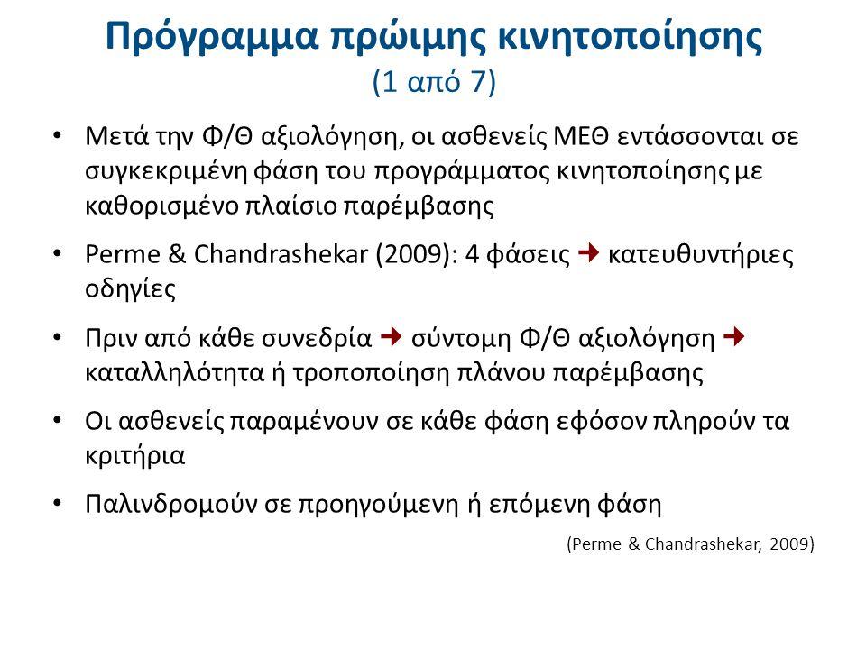 Πρόγραμμα πρώιμης κινητοποίησης (1 από 7) Μετά την Φ/Θ αξιολόγηση, οι ασθενείς ΜΕΘ εντάσσονται σε συγκεκριμένη φάση του προγράμματος κινητοποίησης με καθορισμένο πλαίσιο παρέμβασης Perme & Chandrashekar (2009): 4 φάσεις κατευθυντήριες οδηγίες Πριν από κάθε συνεδρία σύντομη Φ/Θ αξιολόγηση καταλληλότητα ή τροποποίηση πλάνου παρέμβασης Οι ασθενείς παραμένουν σε κάθε φάση εφόσον πληρούν τα κριτήρια Παλινδρομούν σε προηγούμενη ή επόμενη φάση (Perme & Chandrashekar, 2009)