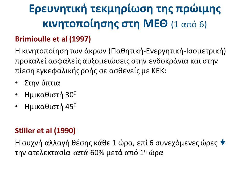 Ερευνητική τεκμηρίωση της πρώιμης κινητοποίησης στη ΜΕΘ (1 από 6) Brimioulle et al (1997) Η κινητοποίηση των άκρων (Παθητική-Ενεργητική-Ισομετρική) προκαλεί ασφαλείς αυξομειώσεις στην ενδοκράνια και στην πίεση εγκεφαλικής ροής σε ασθενείς με ΚΕΚ: Στην ύπτια Ημικαθιστή 30 0 Ημικαθιστή 45 0 Stiller et al (1990) H συχνή αλλαγή θέσης κάθε 1 ώρα, επί 6 συνεχόμενες ώρες  την ατελεκτασία κατά 60% μετά από 1 η ώρα