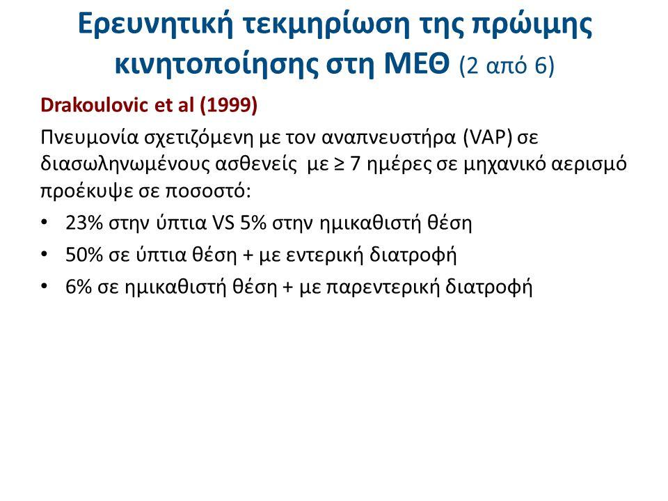 Ερευνητική τεκμηρίωση της πρώιμης κινητοποίησης στη ΜΕΘ (2 από 6) Drakoulovic et al (1999) Πνευμονία σχετιζόμενη με τον αναπνευστήρα (VAP) σε διασωληνωμένους ασθενείς με ≥ 7 ημέρες σε μηχανικό αερισμό προέκυψε σε ποσοστό: 23% στην ύπτια VS 5% στην ημικαθιστή θέση 50% σε ύπτια θέση + με εντερική διατροφή 6% σε ημικαθιστή θέση + με παρεντερική διατροφή