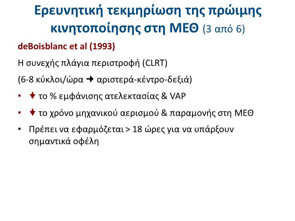 Ερευνητική τεκμηρίωση της πρώιμης κινητοποίησης στη ΜΕΘ (3 από 6) deBoisblanc et al (1993) Η συνεχής πλάγια περιστροφή (CLRT) (6-8 κύκλοι/ώρα αριστερά-κέντρο-δεξιά)  το % εμφάνισης ατελεκτασίας & VAP  το χρόνο μηχανικού αερισμού & παραμονής στη ΜΕΘ Πρέπει να εφαρμόζεται > 18 ώρες για να υπάρξουν σημαντικά οφέλη
