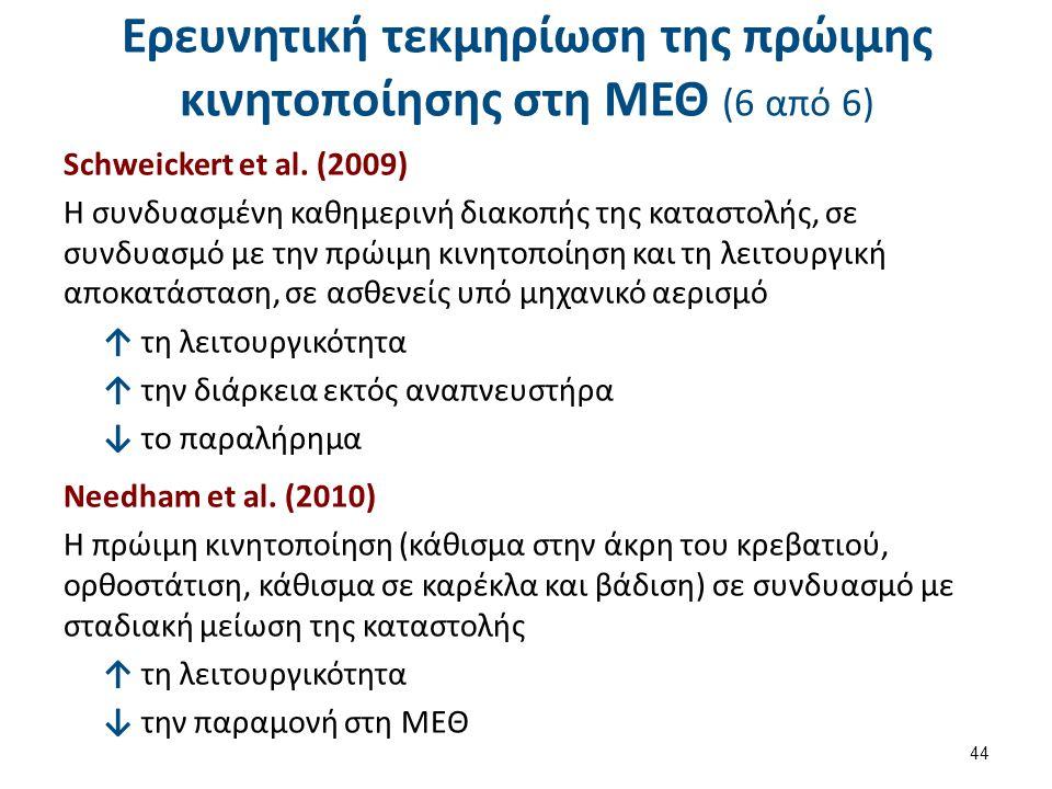 Ερευνητική τεκμηρίωση της πρώιμης κινητοποίησης στη ΜΕΘ (6 από 6) Schweickert et al.
