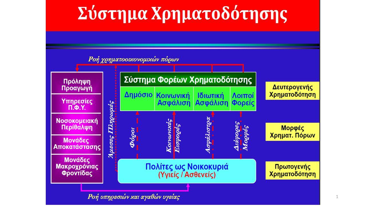 ΕΣΔΔ - Χρήστος Μπουρσανίδης1