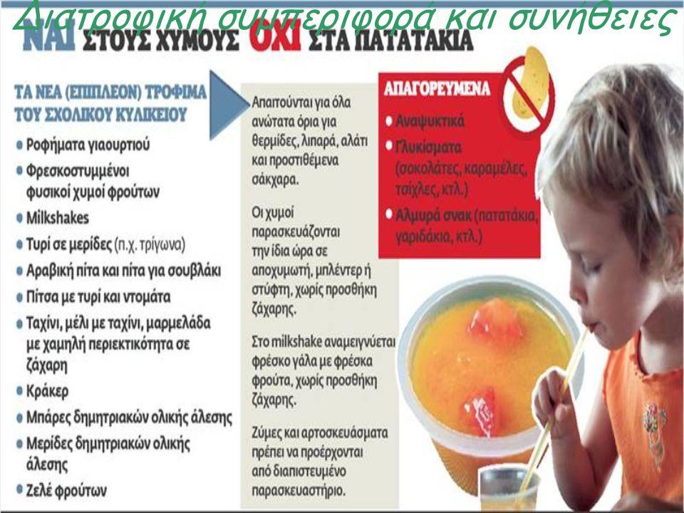Διατροφική συμπεριφορά και συνήθειες Οι γευστικές προτιμήσεις είναι βασικό κριτήριο στην επιλογή της τροφής μας, γι αυτό είναι σημαντικό από την παιδική ήδη ηλικία να γνωρίσουμε νόστιμες και υγιεινές συνταγές.