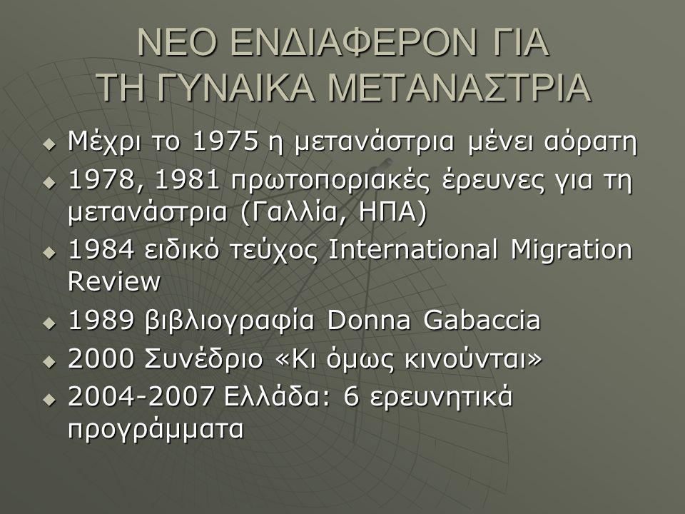 ΝΕΟ ΕΝΔΙΑΦΕΡΟΝ ΓΙΑ ΤΗ ΓΥΝΑΙΚΑ ΜΕΤΑΝΑΣΤΡΙΑ  Μέχρι το 1975 η μετανάστρια μένει αόρατη  1978, 1981 πρωτοποριακές έρευνες για τη μετανάστρια (Γαλλία, ΗΠΑ)  1984 ειδικό τεύχος International Migration Review  1989 βιβλιογραφία Donna Gabaccia  2000 Συνέδριο «Κι όμως κινούνται»  2004-2007 Ελλάδα: 6 ερευνητικά προγράμματα