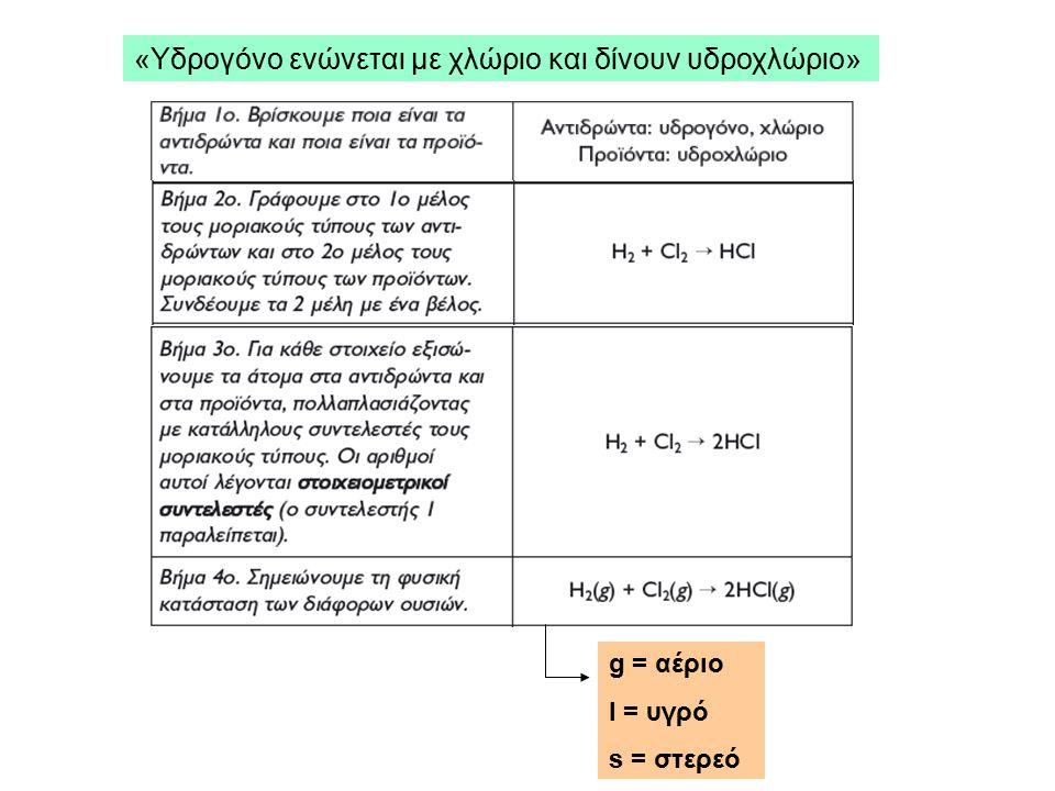 «Υδρογόνο ενώνεται με χλώριο και δίνουν υδροχλώριο» g = αέριο l = υγρό s = στερεό