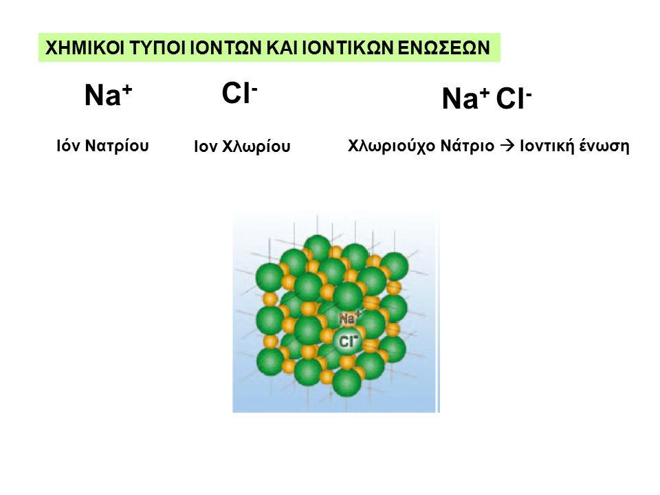 ΧΗΜΙΚΟΙ ΤΥΠΟΙ ΙΟΝΤΩΝ ΚΑΙ ΙΟΝΤΙΚΩΝ ΕΝΩΣΕΩΝ Νa+Νa+ Cl - Ιόν Νατρίου Ιον Χλωρίου Νa + Cl - Χλωριούχο Νάτριο  Ιοντική ένωση