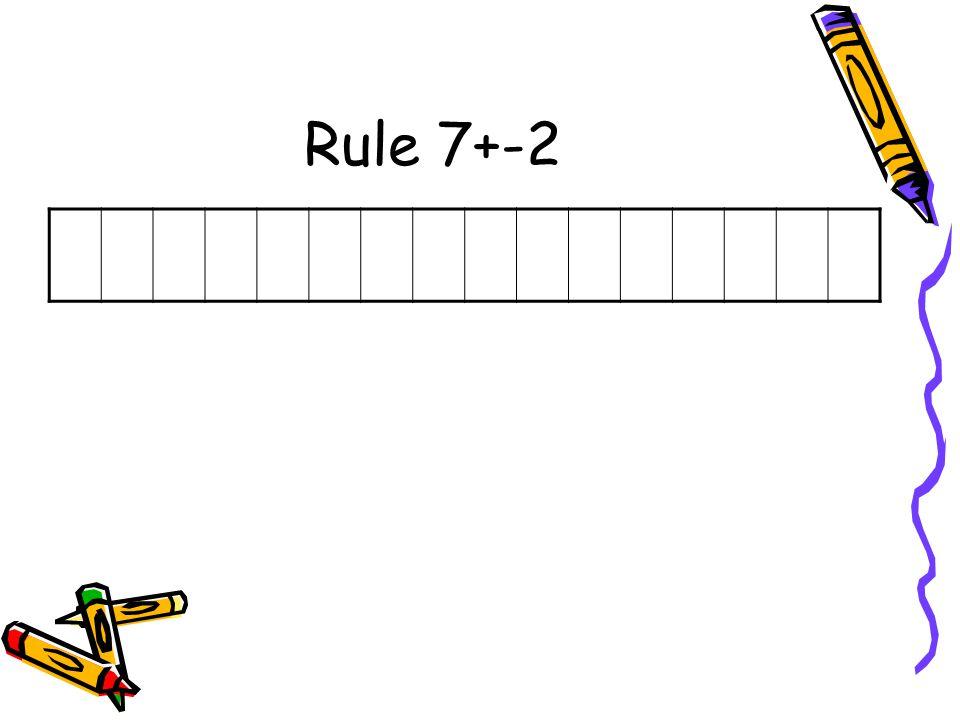 Rule 7+-2