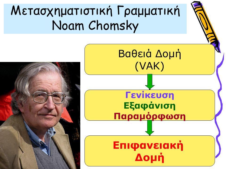 Μετασχηματιστική Γραμματική Noam Chomsky Βαθειά Δομή (VAK) Γενίκευση Εξαφάνιση Παραμόρφωση Επιφανειακή Δομή