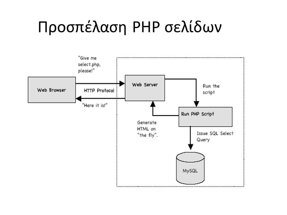 Προσπέλαση PHP σελίδων