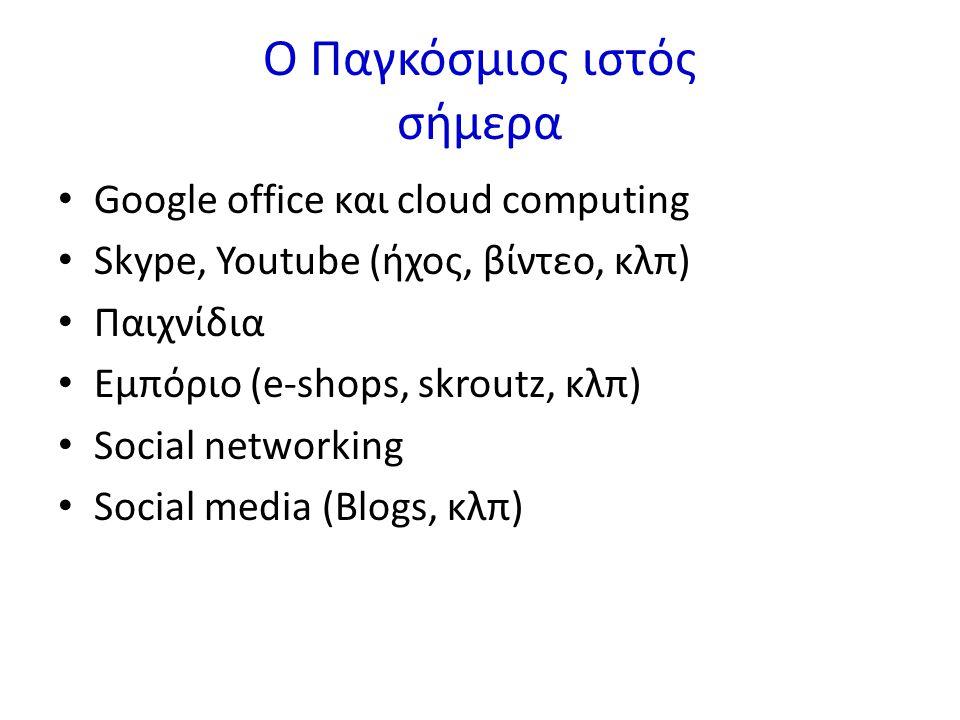 Ο Παγκόσμιος ιστός σήμερα Google office και cloud computing Skype, Youtube (ήχος, βίντεο, κλπ) Παιχνίδια Εμπόριο (e-shops, skroutz, κλπ) Social networking Social media (Blogs, κλπ)