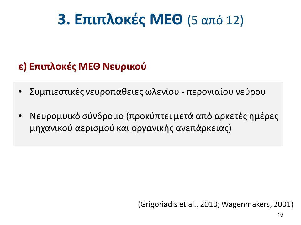 3. Επιπλοκές ΜΕΘ (5 από 12) ε) Επιπλοκές ΜΕΘ Νευρικού Συμπιεστικές νευροπάθειες ωλενίου - περονιαίου νεύρου Νευρομυικό σύνδρομο (προκύπτει μετά από αρ