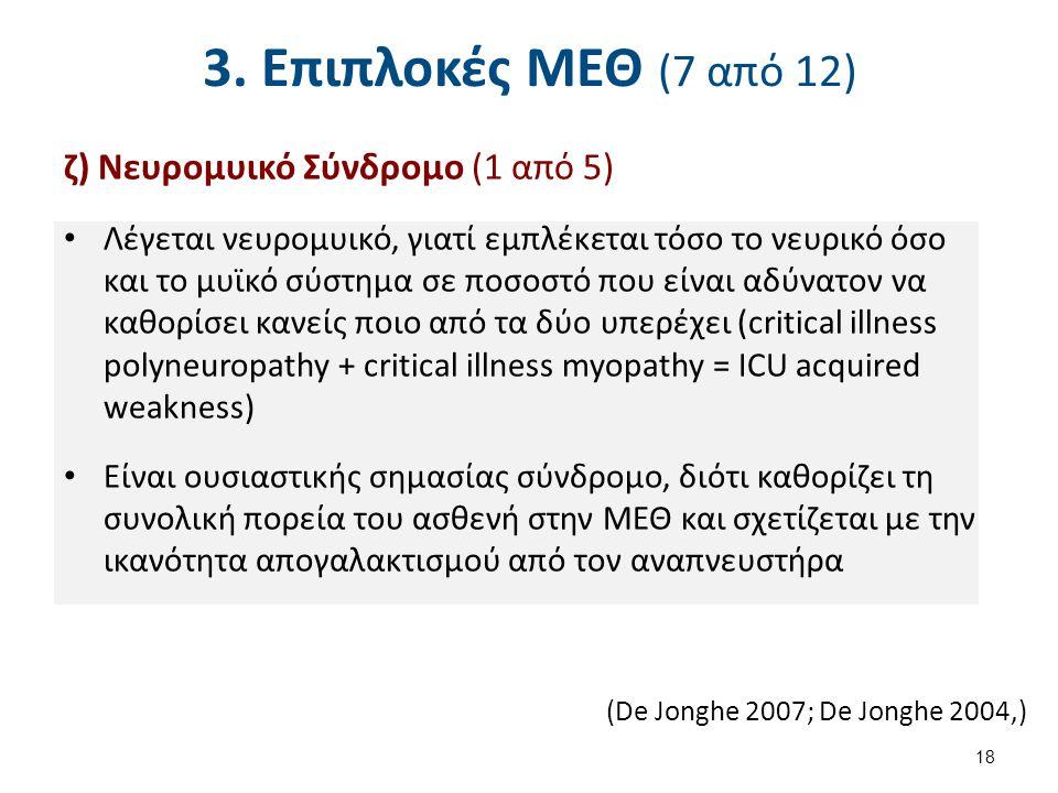 3. Επιπλοκές ΜΕΘ (7 από 12) ζ) Νευρομυικό Σύνδρομο (1 από 5) Λέγεται νευρομυικό, γιατί εμπλέκεται τόσο το νευρικό όσο και το μυϊκό σύστημα σε ποσοστό