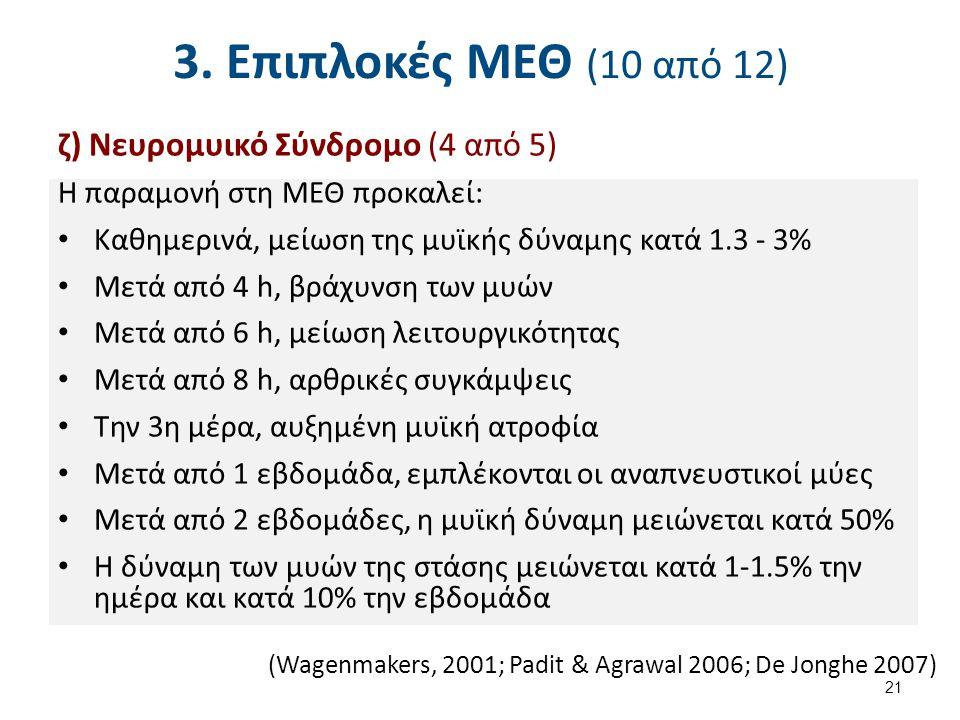 3. Επιπλοκές ΜΕΘ (10 από 12) ζ) Νευρομυικό Σύνδρομο (4 από 5) Η παραμονή στη ΜΕΘ προκαλεί: Καθημερινά, μείωση της μυϊκής δύναμης κατά 1.3 - 3% Μετά απ