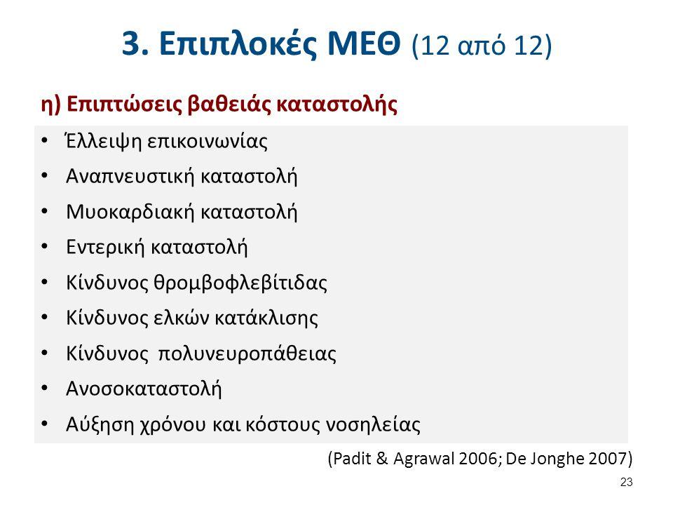 3. Επιπλοκές ΜΕΘ (12 από 12) η) Επιπτώσεις βαθειάς καταστολής Έλλειψη επικοινωνίας Αναπνευστική καταστολή Μυοκαρδιακή καταστολή Εντερική καταστολή Κίν