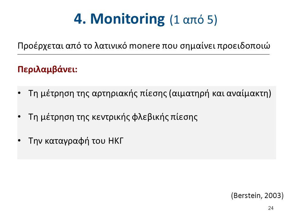 4. Monitoring (1 από 5) Προέρχεται από το λατινικό monere που σημαίνει προειδοποιώ Περιλαμβάνει: Τη μέτρηση της αρτηριακής πίεσης (αιματηρή και αναίμα