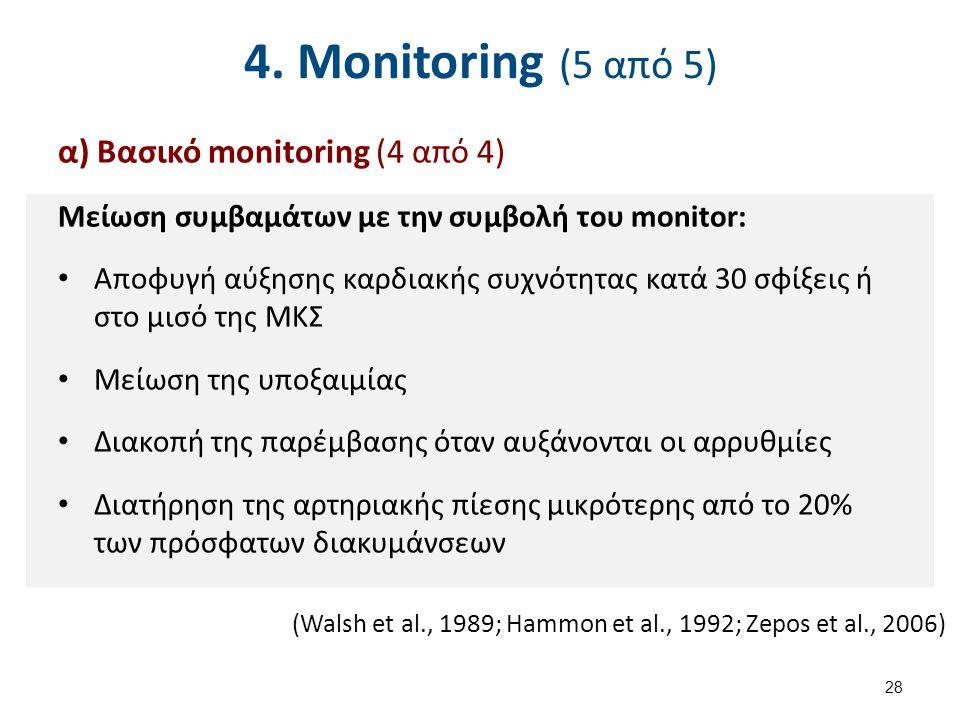4. Monitoring (5 από 5) α) Βασικό monitoring (4 από 4) Μείωση συμβαμάτων με την συμβολή του monitor: Αποφυγή αύξησης καρδιακής συχνότητας κατά 30 σφίξ