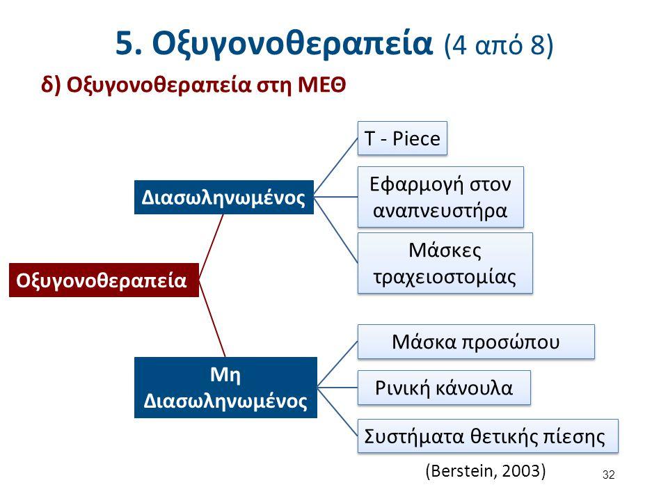 5. Οξυγονοθεραπεία (4 από 8) δ) Οξυγονοθεραπεία στη ΜΕΘ Οξυγονοθεραπεία Διασωληνωμένος T - Piece Εφαρμογή στον αναπνευστήρα Μάσκες τραχειοστομίας Μη Δ